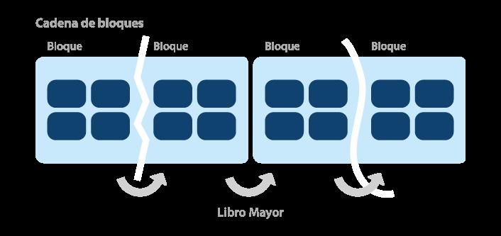 blockchain5.png